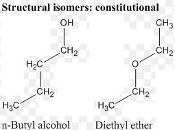 31 Constitutional Structural Isomers