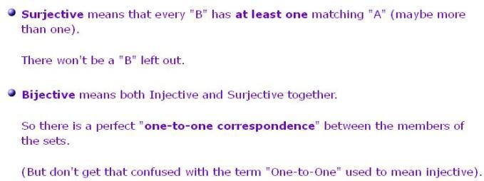 32c Injective Surjective Bijective