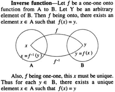 33g Inverse function