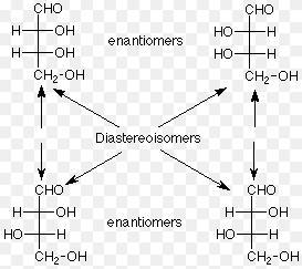 36 Enantiomers Diastereomers