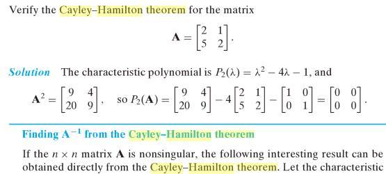 47i Cayle Hamilton Theorem