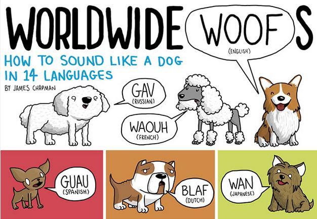 worldwide dogs