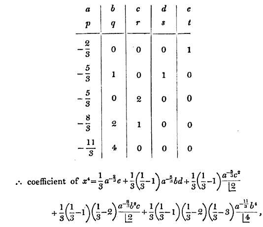 5 Multinomial