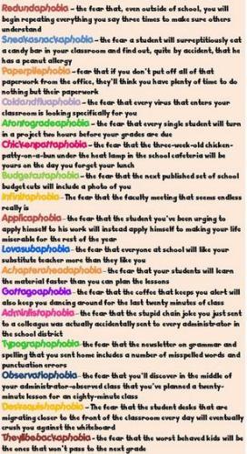 23 Phobias