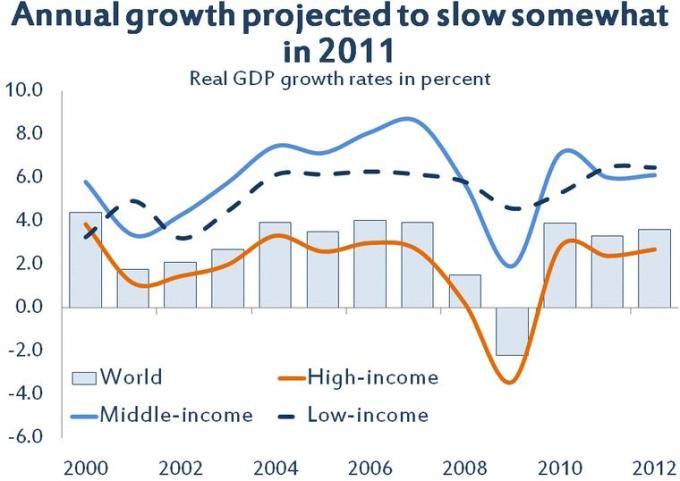 12 Poor people grow even in crash