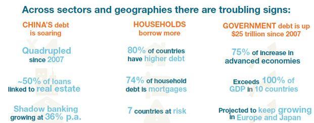 21 Debt Debt Debt