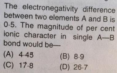 1 Emperical formula for Electronegativity difference