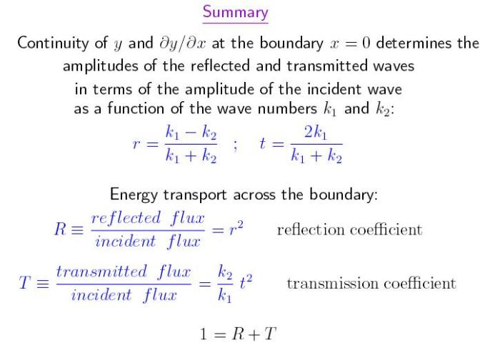 7 Reflected Transmitted incident propagated wave SKMClasses